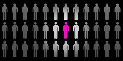 Homosexual discrimination in society