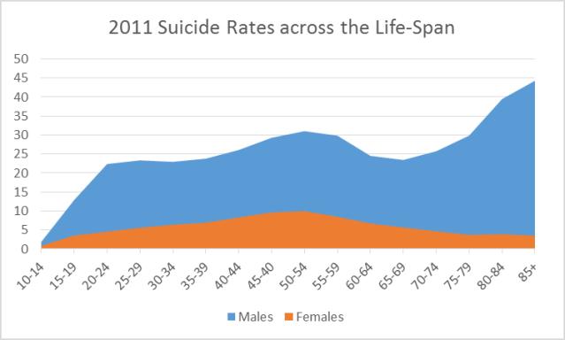 blog-suicide-older-adults