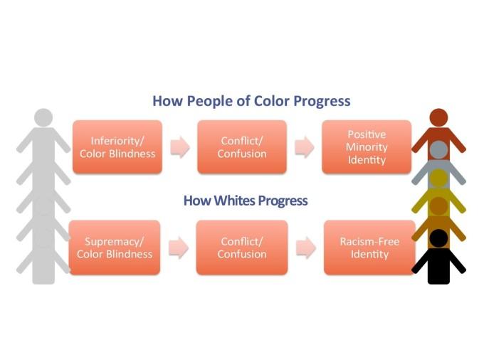 blog-jury-bias-infographic